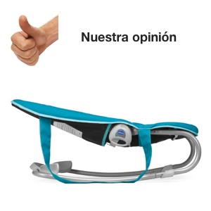 Opiniones Easy Relax